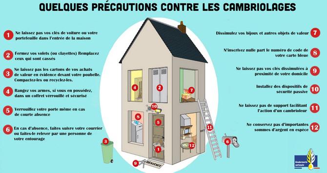 précautions cambriolages